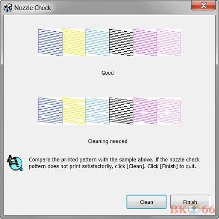 Lỗi cơ bản của máy in phun màu